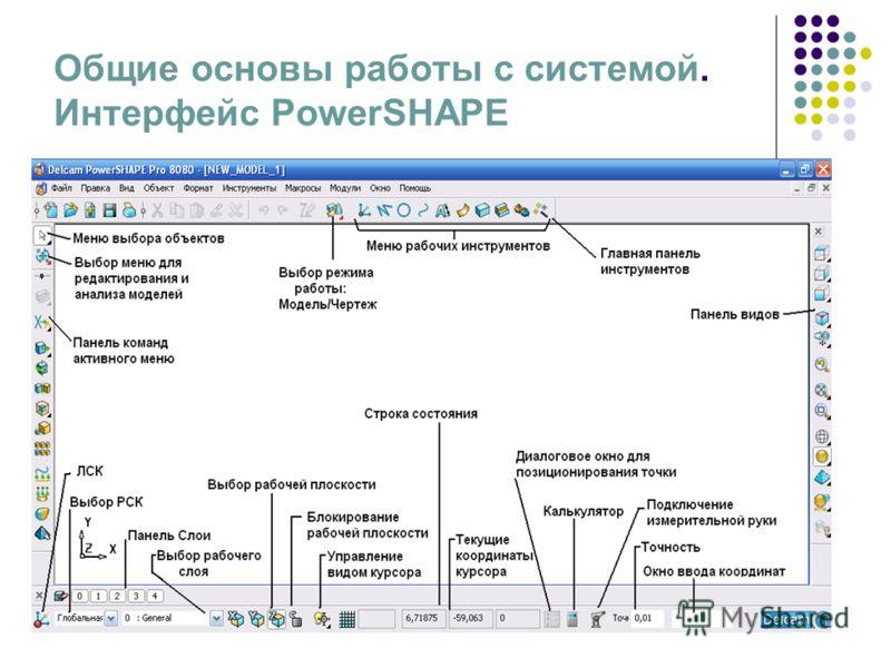 Общие основы работы с системой. Интерфейс PowerSHAPE