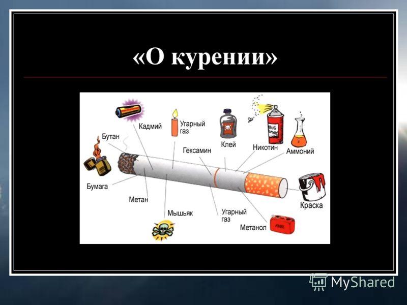 «О курении»