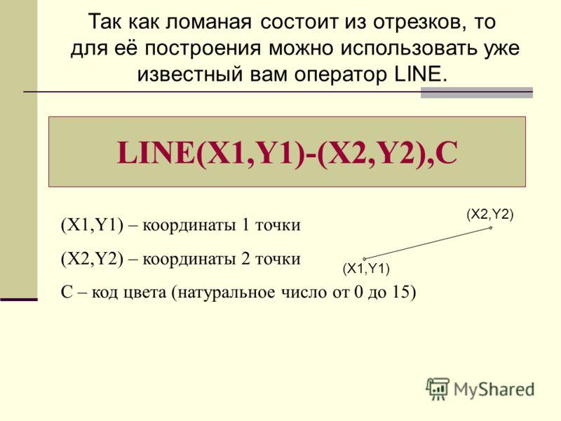 LINE(X1,Y1)-(X2,Y2),C (X1,Y1) – координаты 1 точки (X2,Y2) – координаты 2 точки С – код цвета (натуральное число от 0 до 15) (X1,Y1) (X2,Y2) Так как ломаная состоит из отрезков, то для её построения можно использовать уже известный вам оператор LINE.