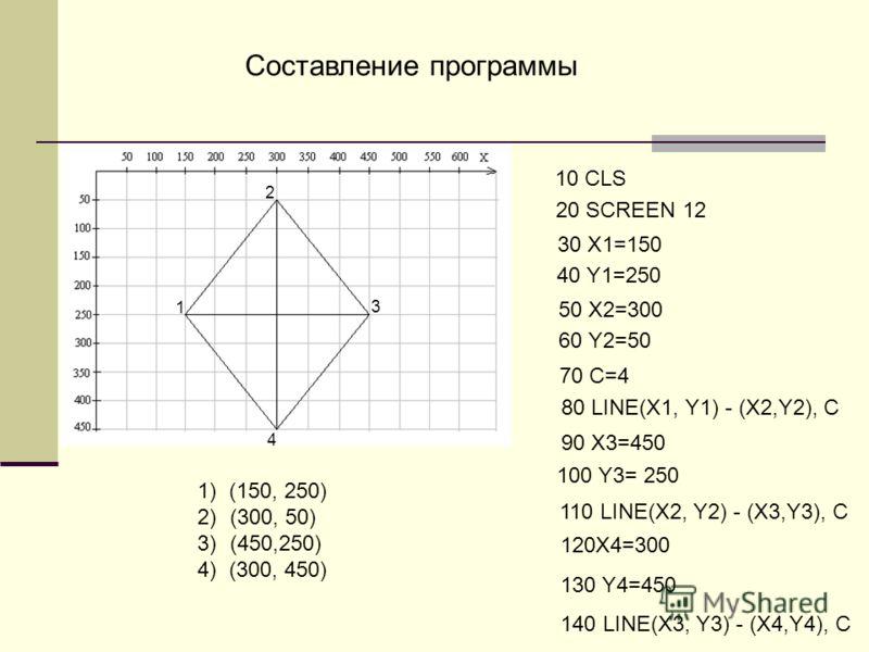 1) (150, 250) 2)(300, 50) 3)(450,250) 4) (300, 450) 10 CLS 20 SCREEN 12 30 X1=150 40 Y1=250 50 X2=300 60 Y2=50 80 LINE(X1, Y1) - (X2,Y2), C 70 C=4 90 X3=450 100 Y3= 250 110 LINE(X2, Y2) - (X3,Y3), C Составление программы 1 4 2 3 120X4=300 130 Y4=450