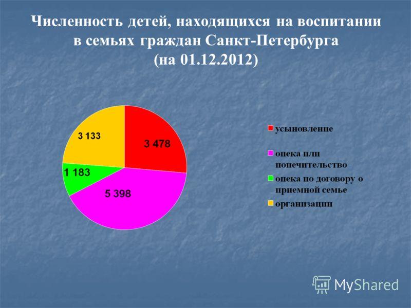 Численность детей, находящихся на воспитании в семьях граждан Санкт-Петербурга (на 01.12.2012)