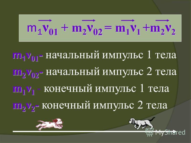 m 1 ν 01 + m 2 ν 02 = m 1 ν 1 +m 2 ν 2 m 1 ν 01 + m 2 ν 02 = m 1 ν 1 +m 2 ν 2 m 1 ν 01 - m 1 ν 01 - начальный импульс 1 тела m 2 ν 02 - m 2 ν 02 - начальный импульс 2 тела m 1 ν 1 m 1 ν 1 - конечный импульс 1 тела m 2 ν 2 - m 2 ν 2 - конечный импульс