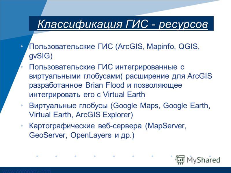 www.company.com Классификация ГИС - ресурсов Пользовательские ГИС (ArcGIS, Mapinfo, QGIS, gvSIG) Пользовательские ГИС интегрированные с виртуальными глобусами( расширение для ArcGIS разработанное Brian Flood и позволяющее интегрировать его с Virtual