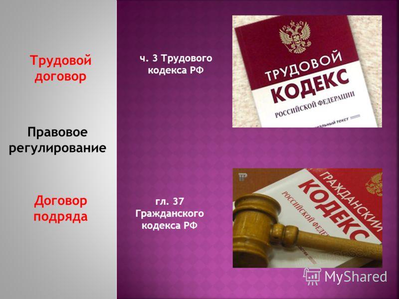 Правовое регулирование Трудовой договор Договор подряда ч. 3 Трудового кодекса РФ гл. 37 Гражданского кодекса РФ