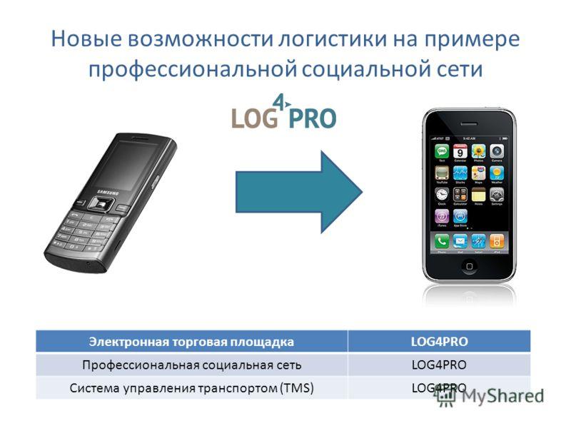 Новые возможности логистики на примере профессиональной социальной сети Электронная торговая площадкаLOG4PRO Профессиональная социальная сетьLOG4PRO Система управления транспортом (TMS)LOG4PRO