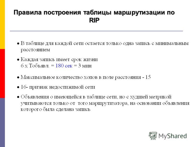 Правила построения таблицы маршрутизации по RIP