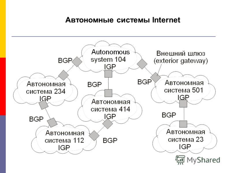 Автономные системы Internet