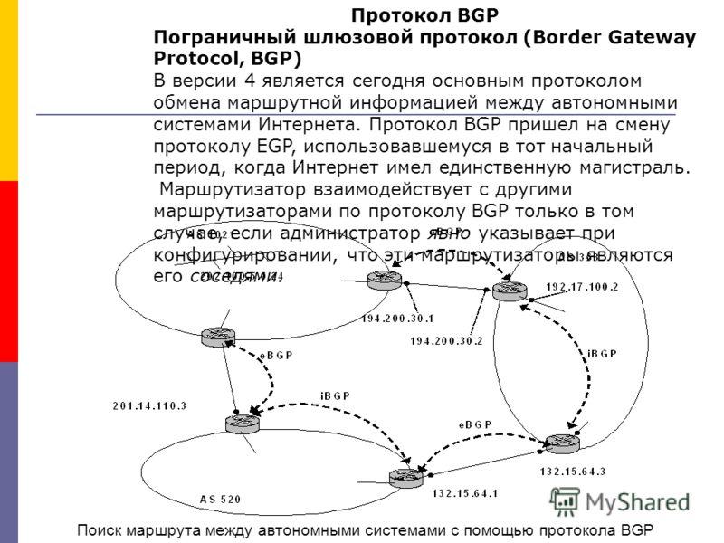 Поиск маршрута между автономными системами с помощью протокола BGP Протокол BGP Пограничный шлюзовой протокол (Border Gateway Protocol, BGP) В версии 4 является сегодня основным протоколом обмена маршрутной информацией между автономными системами Инт