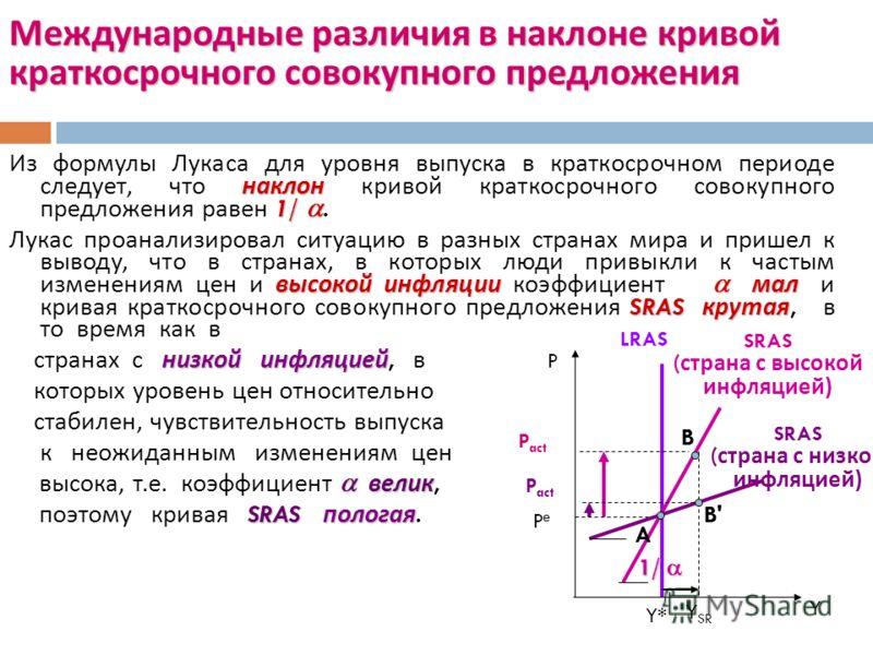 Формула для определения уровня выпуска в краткосрочном периоде была предложена Робертом Лукасом : где (P act – P e )– это так называемый « сюрприз цен » и - параметр, характеризующий чувствительность выпуска к неожиданным изменениям цен ( > 0). Хотя