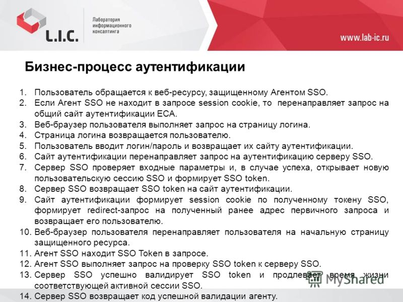 Бизнес-процесс аутентификации 1.Пользователь обращается к веб-ресурсу, защищенному Агентом SSO. 2.Если Агент SSO не находит в запросе session cookie, то перенаправляет запрос на общий сайт аутентификации ЕСА. 3.Веб-браузер пользователя выполняет запр