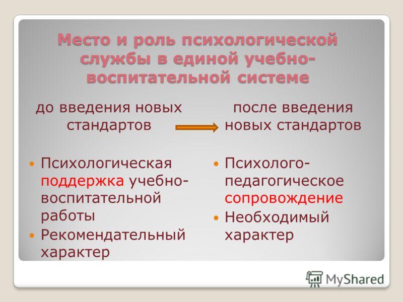 Место и роль психологической службы в единой учебно- воспитательной системе до введения новых стандартов Психологическая поддержка учебно- воспитательной работы Рекомендательный характер после введения новых стандартов Психолого- педагогическое сопро