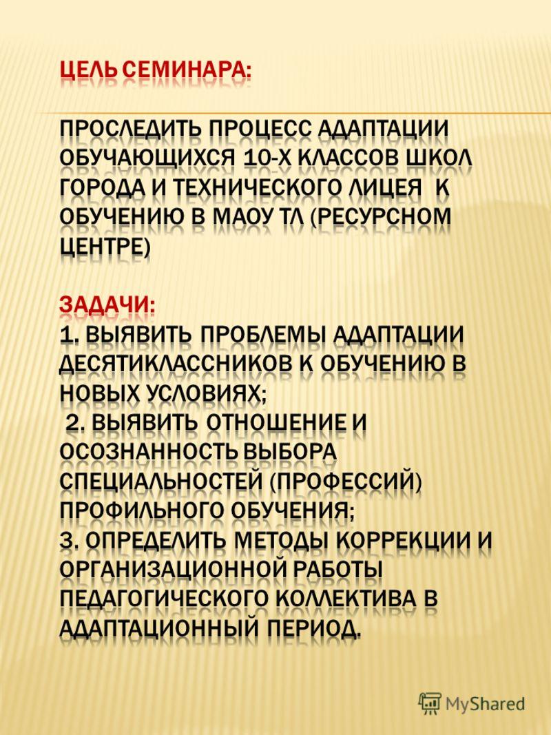 Сыктывкар 2011 г.