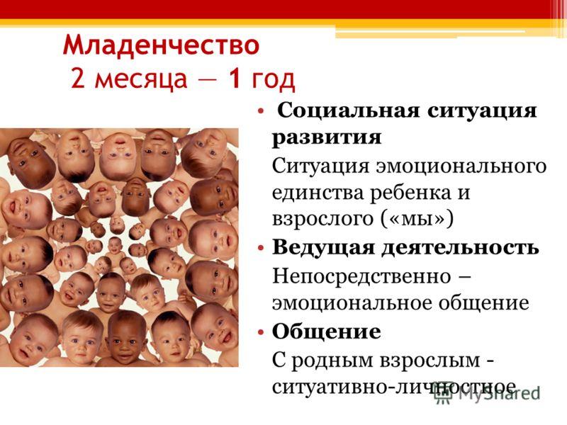 Младенчество 2 месяца 1 год Социальная ситуация развития Ситуация эмоционального единства ребенка и взрослого («мы») Ведущая деятельность Непосредственно – эмоциональное общение Общение С родным взрослым - ситуативно-личностное