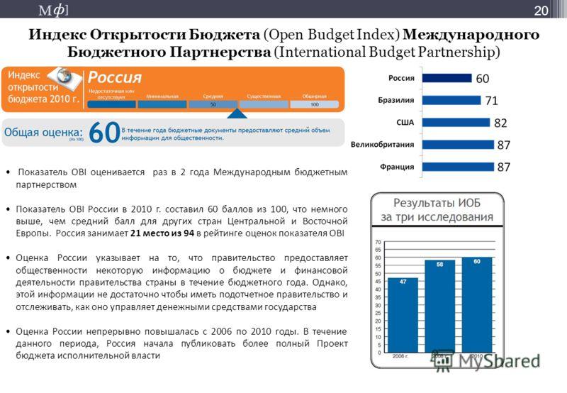 М ] ф М ] ф 20 На адаптацию Индекс Открытости Бюджета (Open Budget Index) Международного Бюджетного Партнерства (International Budget Partnership) Показатель OBI оценивается раз в 2 года Международным бюджетным партнерством Показатель OBI России в 20