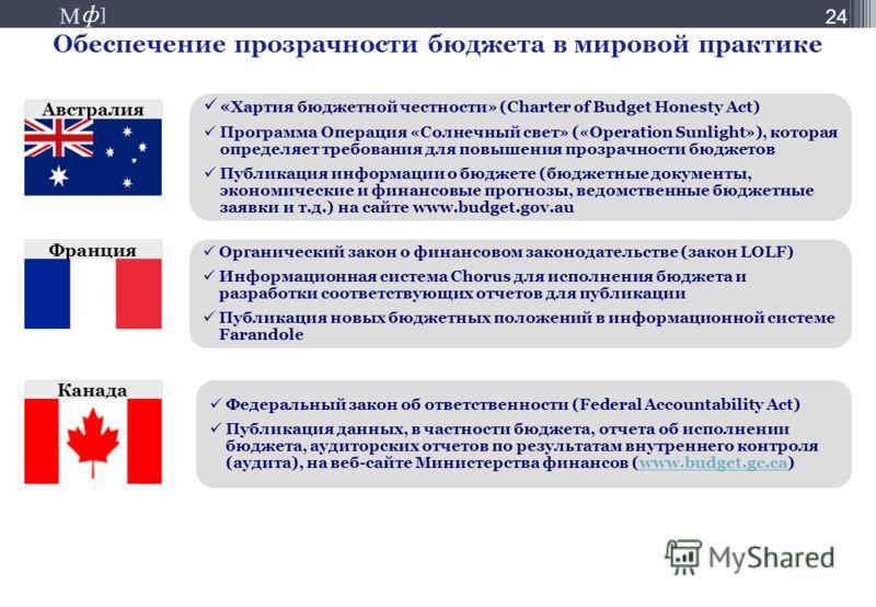М ] ф М ] ф 24 Обеспечение прозрачности бюджета в мировой практике « Хартия бюджетной честности» (Charter of Budget Honesty Act) Программа Операция «Солнечный свет» («Operation Sunlight»), которая определяет требования для повышения прозрачности бюдж