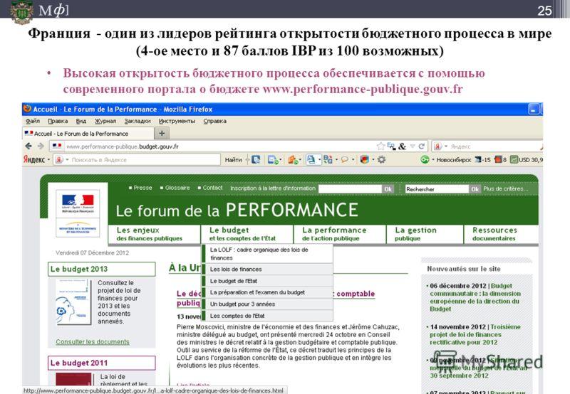 М ] ф М ] ф 25 Франция - один из лидеров рейтинга открытости бюджетного процесса в мире (4-ое место и 87 баллов IBP из 100 возможных) Высокая открытость бюджетного процесса обеспечивается с помощью современного портала о бюджете www.performance-publi