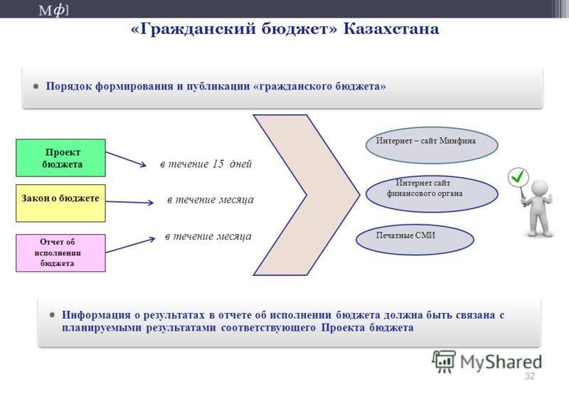 М ] ф М ] ф Закон о бюджете Проект бюджета 32 «Гражданский бюджет» Казахстана Порядок формирования и публикации «гражданского бюджета» в течение 15 дней в течение месяца Интернет – сайт Минфина Интернет сайт финансового органа Печатные СМИ Информация