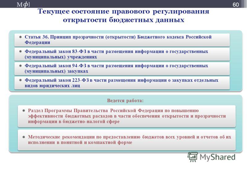 М ] ф М ] ф 60 Текущее состояние правового регулирования открытости бюджетных данных Ведется работа: Раздел Программы Правительства Российской Федерации по повышению эффективности бюджетных расходов в части обеспечения открытости и прозрачности инфор