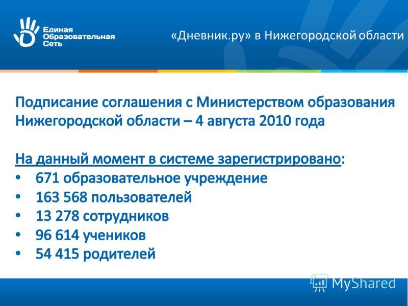 «Дневник.ру» в Нижегородской области