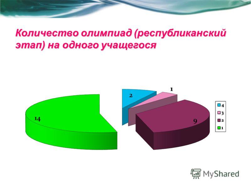 Количество олимпиад (республиканский этап) на одного учащегося