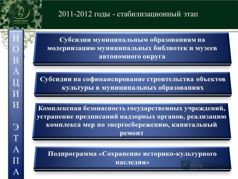 НОВАЦИИ ЭТАПАНОВАЦИИ ЭТАПА 2011-2012 годы - стабилизационный этап