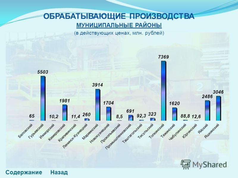 ОБРАБАТЫВАЮЩИЕ ПРОИЗВОДСТВА МУНИЦИПАЛЬНЫЕ РАЙОНЫ (в действующих ценах, млн. рублей) СодержаниеНазад