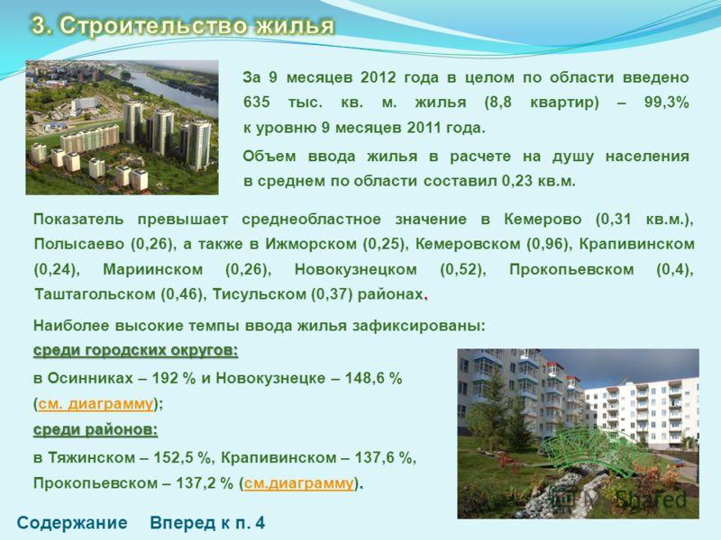 За 9 месяцев 2012 года в целом по области введено 635 тыс. кв. м. жилья (8,8 квартир) – 99,3% к уровню 9 месяцев 2011 года. Объем ввода жилья в расчете на душу населения в среднем по области составил 0,23 кв.м. Содержание среди городских округов: в О