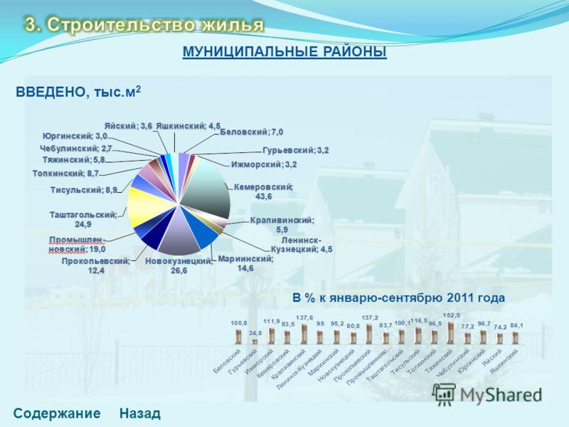 Содержание МУНИЦИПАЛЬНЫЕ РАЙОНЫ Назад ВВЕДЕНО, тыс.м 2 В % к январю-сентябрю 2011 года