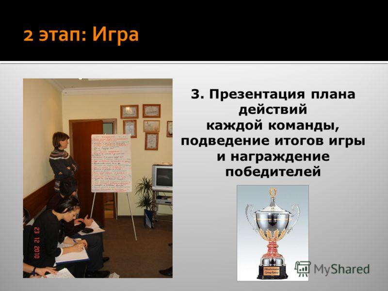 3. Презентация плана действий каждой команды, подведение итогов игры и награждение победителей