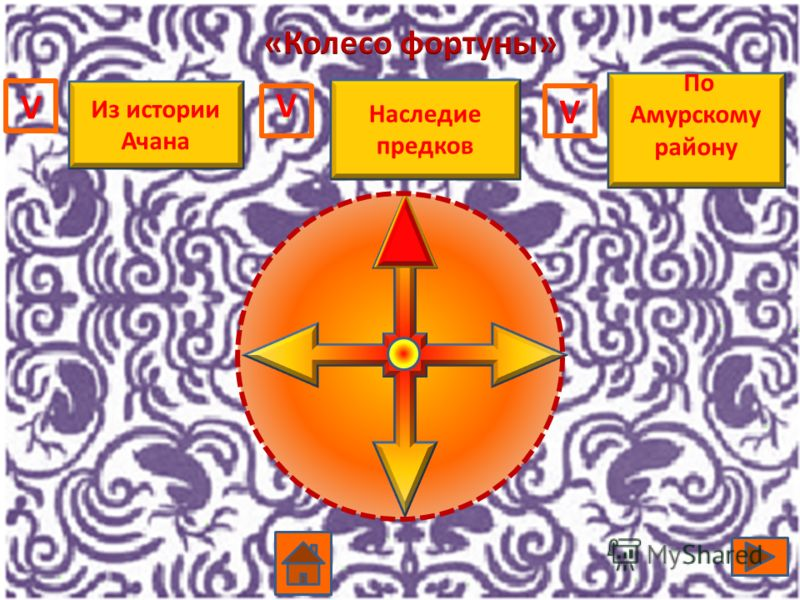 Из истории Ачана Наследие предков По Амурскому району V V V