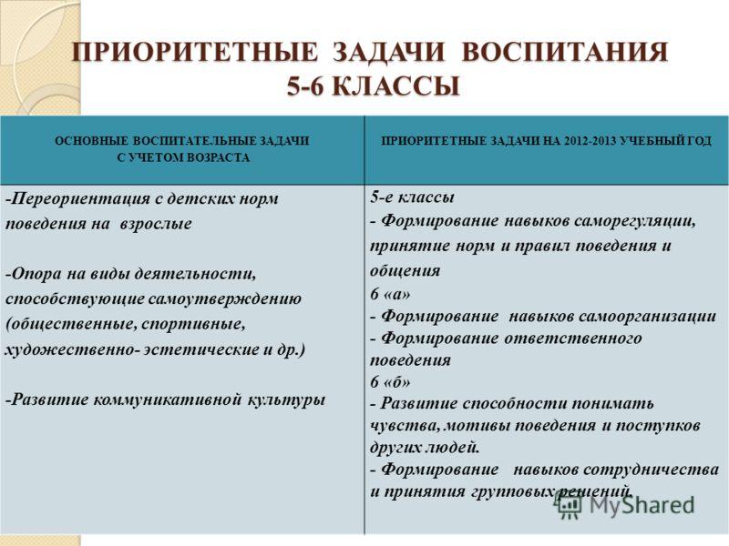 ПРИОРИТЕТНЫЕ ЗАДАЧИ ВОСПИТАНИЯ 5-6 КЛАССЫ ОСНОВНЫЕ ВОСПИТАТЕЛЬНЫЕ ЗАДАЧИ С УЧЕТОМ ВОЗРАСТА ПРИОРИТЕТНЫЕ ЗАДАЧИ НА 2012-2013 УЧЕБНЫЙ ГОД -Переориентация с детских норм поведения на взрослые -Опора на виды деятельности, способствующие самоутверждению (