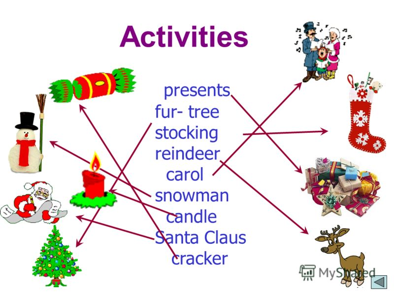 Activities presents fur- tree stocking reindeer carol snowman candle Santa Claus cracker
