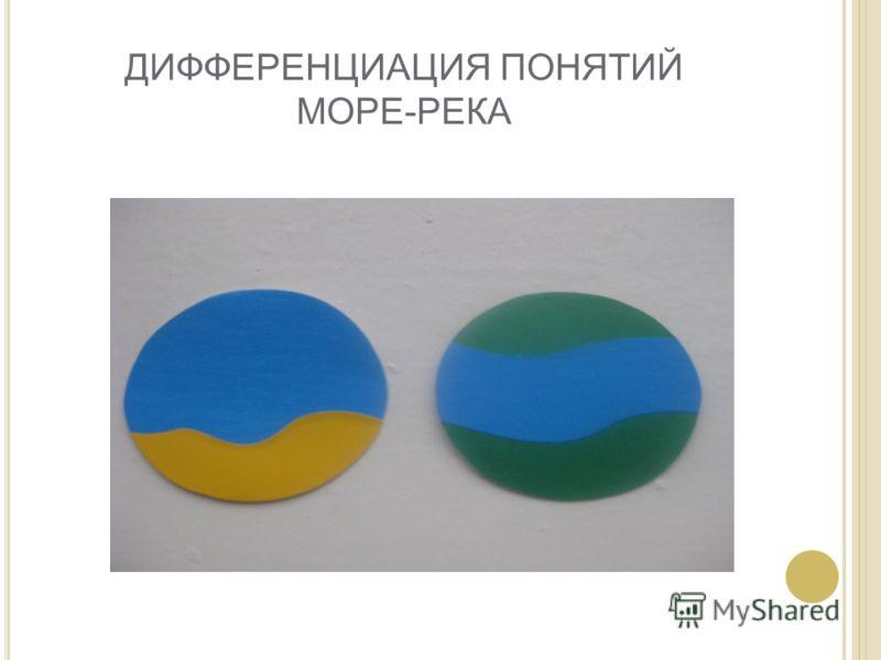 ДИФФЕРЕНЦИАЦИЯ ПОНЯТИЙ МОРЕ-РЕКА