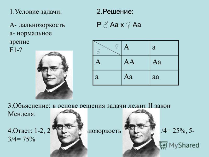 1.Условие задачи: А- дальнозоркость а- нормальное зрение F1-? 2.Решение: P Aa x Aa Aa AAAAa a aa 3.Объяснение: в основе решения задачи лежит II закон Менделя. 4.Ответ: 1-2, 2-3, 3- 2 (дальнозоркость и норма), 4-1/4= 25%, 5- 3/4= 75%