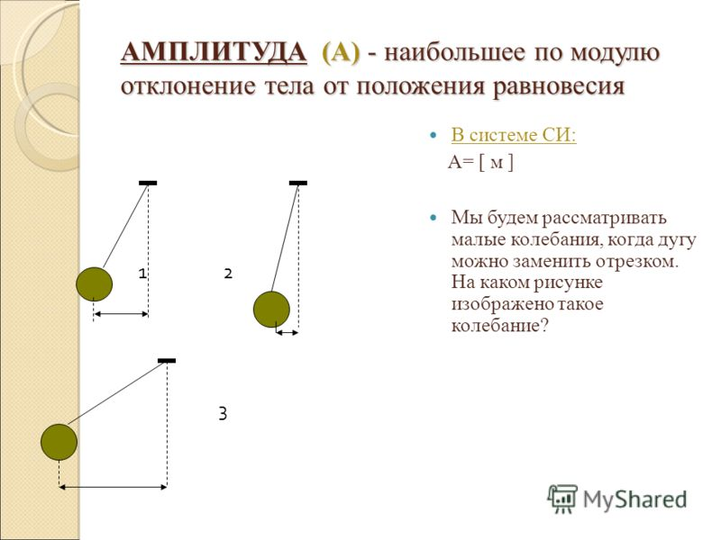 АМПЛИТУДА (А) - наибольшее по модулю отклонение тела от положения равновесия 1 2 3 В системе СИ: A= [ м ] Мы будем рассматривать малые колебания, когда дугу можно заменить отрезком. На каком рисунке изображено такое колебание?