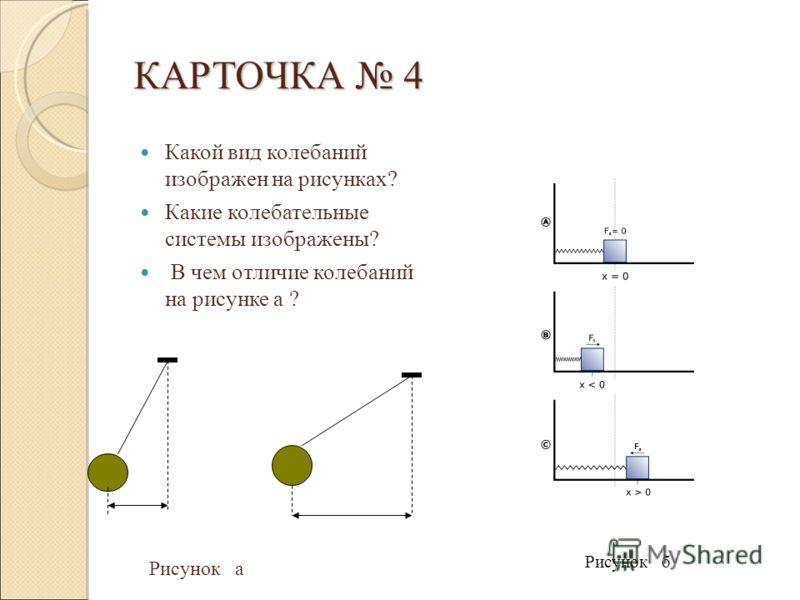 КАРТОЧКА 4 Какой вид колебаний изображен на рисунках? Какие колебательные системы изображены? В чем отличие колебаний на рисунке а ? Рисунок а Рисунок б
