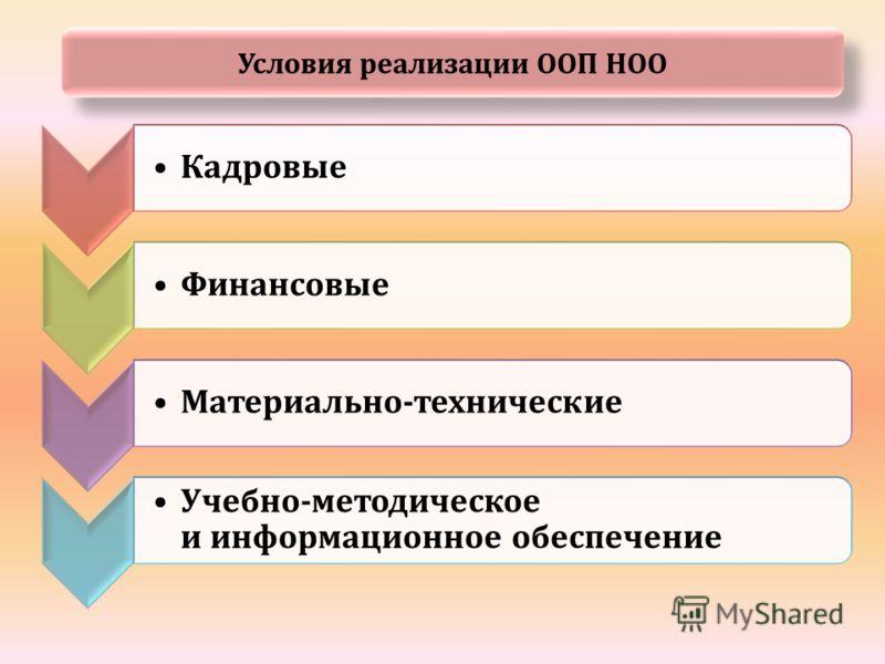 КадровыеФинансовые Материально-технические Учебно-методическое и информационное обеспечение Условия реализации ООП НОО