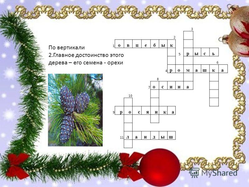 По вертикали 2.Главное достоинство этого дерева – его семена - орехи 3 2 1 овцебык 5 р ы с ь 6 4 р о м а ш к а 8 7 о с и н а 10 9 р о с я н к а 11 л а н д ы ш