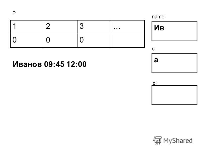 123… 000 Ив а Р name c c1 Иванов 09:45 12:00