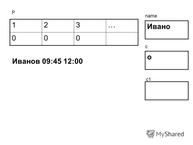 123… 000 Ивано о Р name c c1 Иванов 09:45 12:00