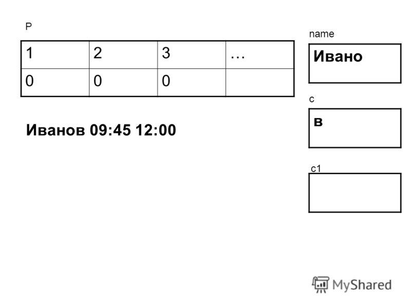 123… 000 Ивано в Р name c c1 Иванов 09:45 12:00