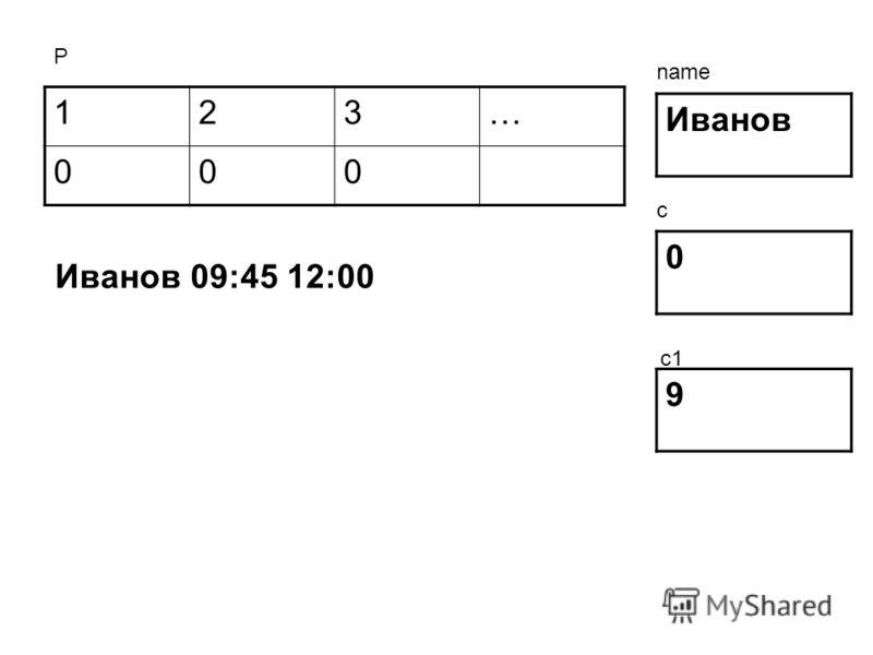 123… 000 Иванов 0 9 Р name c c1 Иванов 09:45 12:00