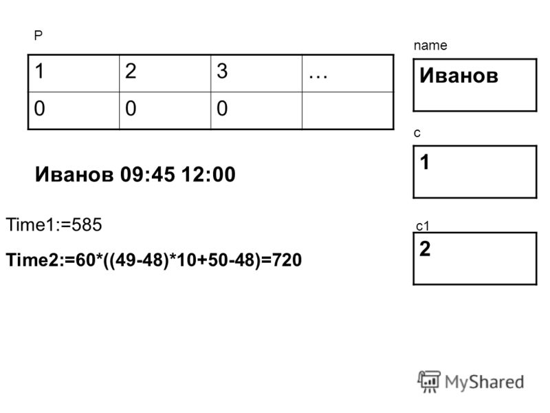 123… 000 Иванов 1 2 Р name c c1 Иванов 09:45 12:00 Time1:=585 Time2:=60*((49-48)*10+50-48)=720