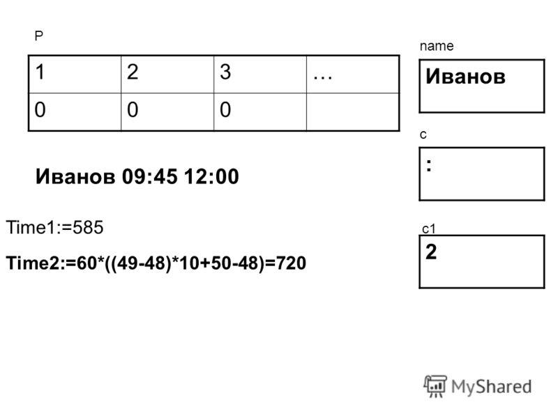 123… 000 Иванов : 2 Р name c c1 Иванов 09:45 12:00 Time1:=585 Time2:=60*((49-48)*10+50-48)=720