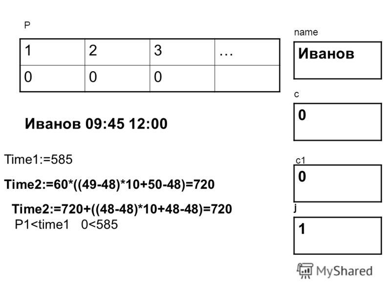 123… 000 Иванов 0 0 Р name c c1 Иванов 09:45 12:00 Time1:=585 Time2:=60*((49-48)*10+50-48)=720 Time2:=720+((48-48)*10+48-48)=720 1 j P1