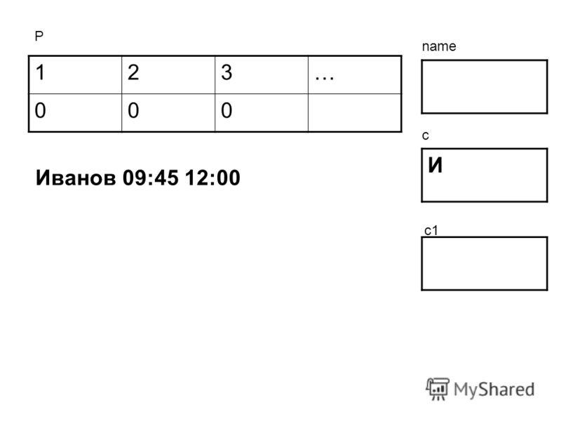 123… 000 И Р name c c1 Иванов 09:45 12:00