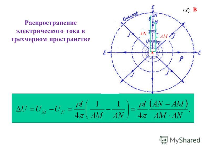 Распространение электрического тока в трехмерном пространстве 17 А В АМ AN