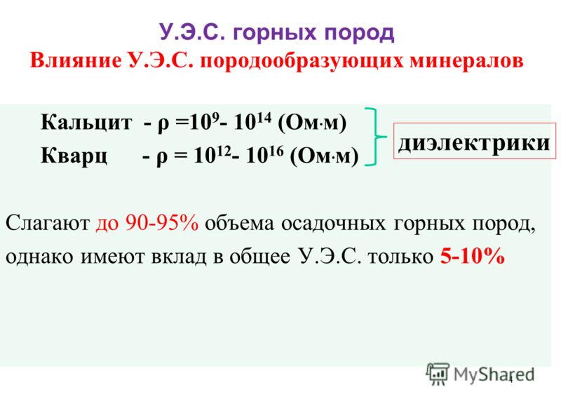 У.Э.С. горных пород Влияние У.Э.С. породообразующих минералов Кальцит - ρ =10 9 - 10 14 (Ом · м) Кварц - ρ = 10 12 - 10 16 (Ом · м) Слагают до 90-95% объема осадочных горных пород, однако имеют вклад в общее У.Э.С. только 5-10% 4 диэлектрики