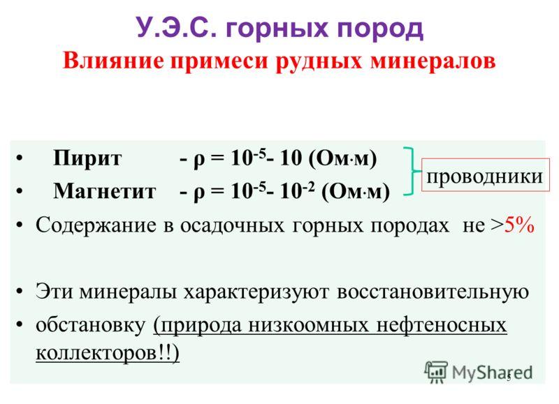 У.Э.С. горных пород Влияние примеси рудных минералов Пирит - ρ = 10 -5 - 10 (Ом · м) Магнетит - ρ = 10 -5 - 10 -2 (Ом · м) Содержание в осадочных горных породах не >5% Эти минералы характеризуют восстановительную обстановку (природа низкоомных нефтен