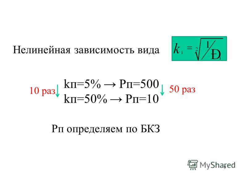 9 Нелинейная зависимость вида 10 раз kп=5% Рп=500 kп=50% Рп=10 50 раз Рп определяем по БКЗ